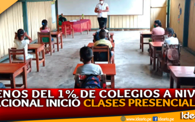 clases
